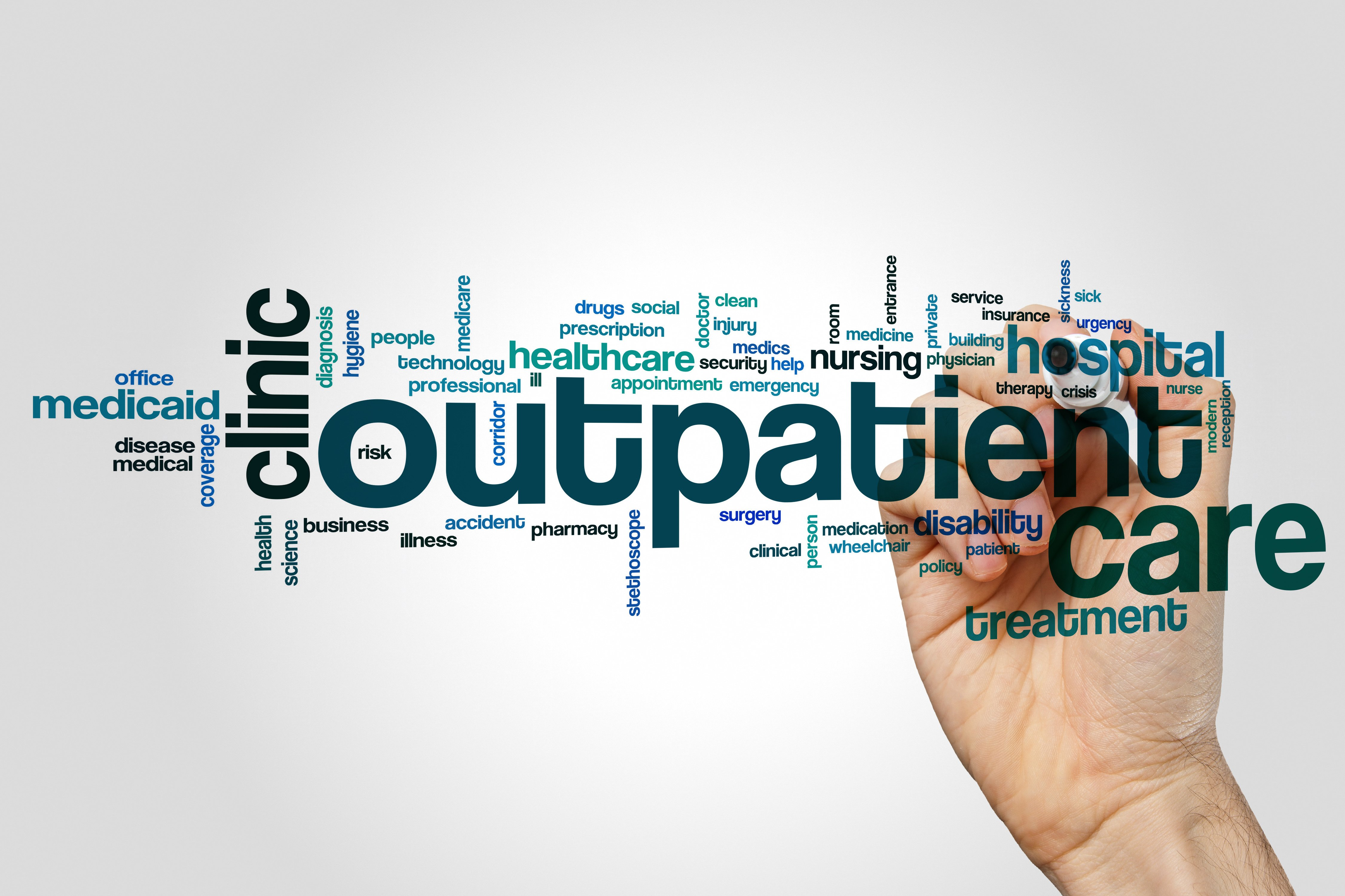 Outpatient care word cloud